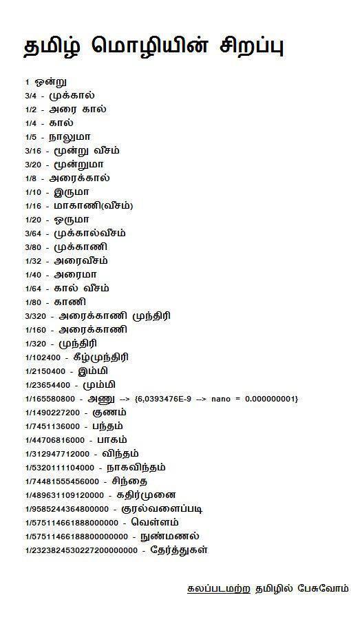 tamil measurement units
