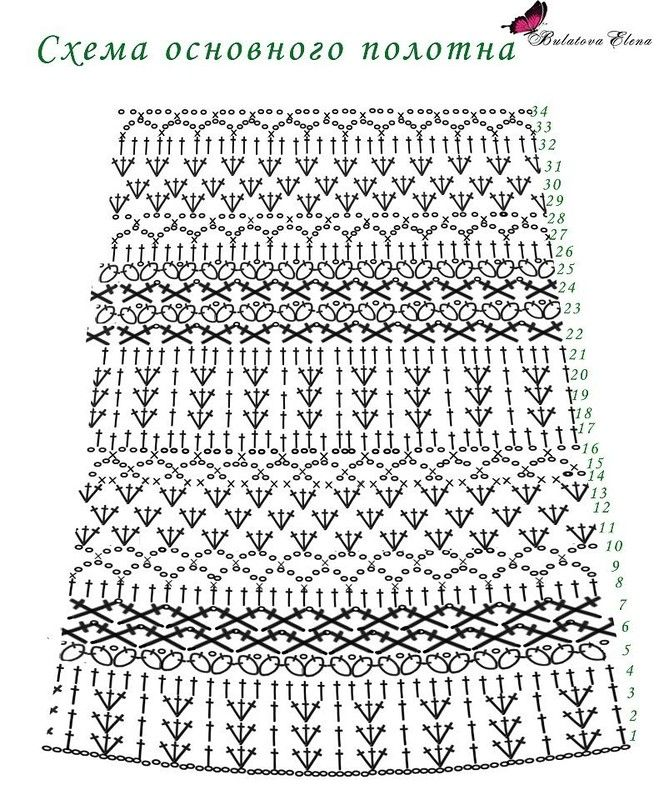 Skirt part for Crochet toddler dress in another language.  Dress is really pretty