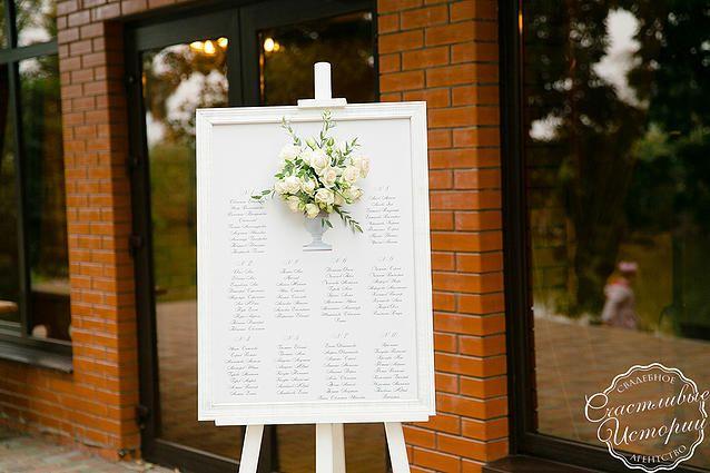 """Карта рассадки Свадьба в стиле """"Английский сад"""" Организация свадьбы в Краснодаре  Флористика и декор Barbaris Flowers Организация свадебное агентство """"Счастливые истории"""" #happystorieswed"""