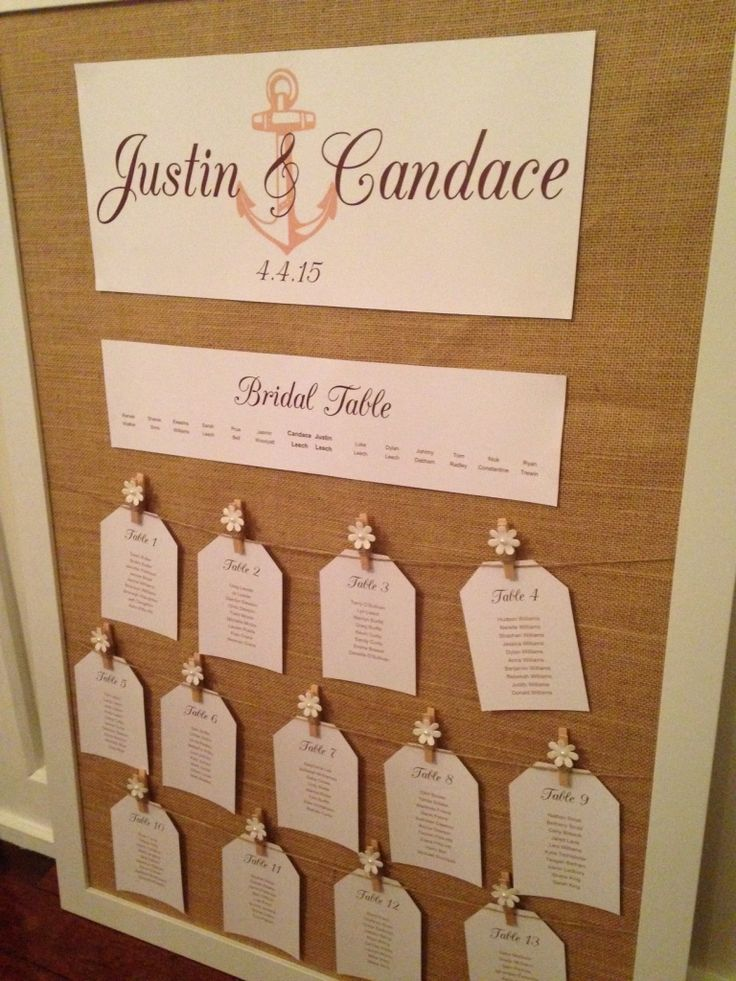 Handmade wedding table plan, anchor theme.  Twine decorated wrapped pegs. Made by Chrissy x