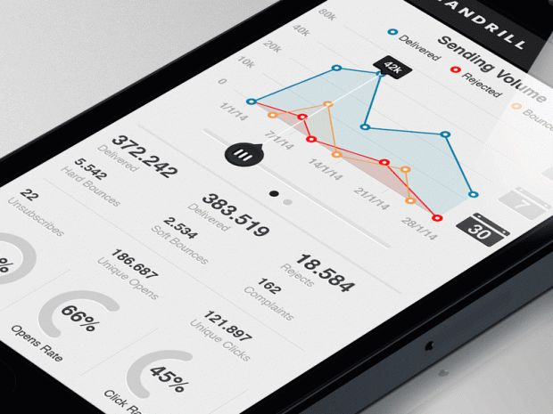 15 Absolutely Gorgeous iOS7 App Designs