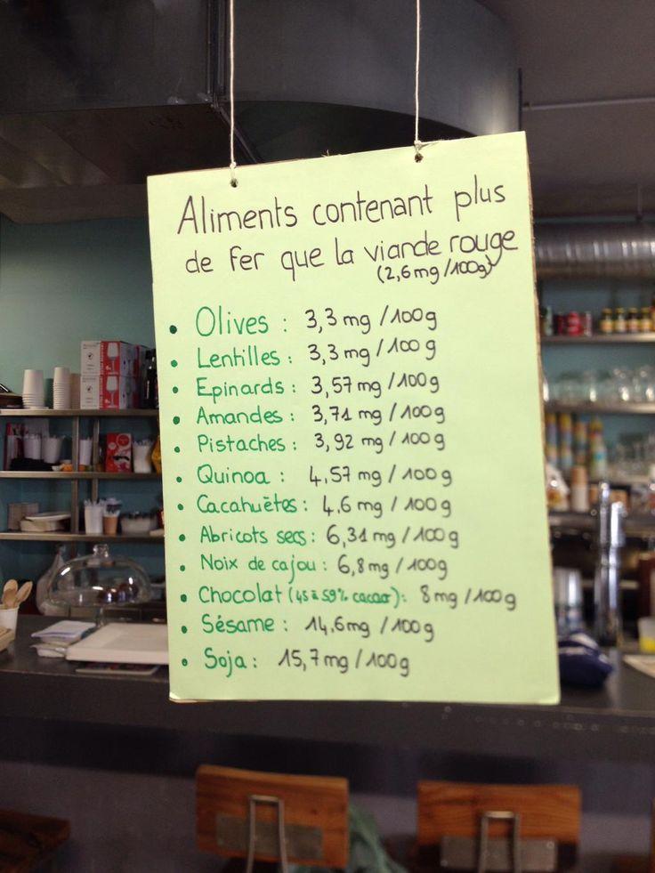 Voici des aliments qui contiennent plus de fer que la viande rouge : #DLS15 #automne