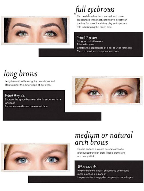how to make good looking eyebrows