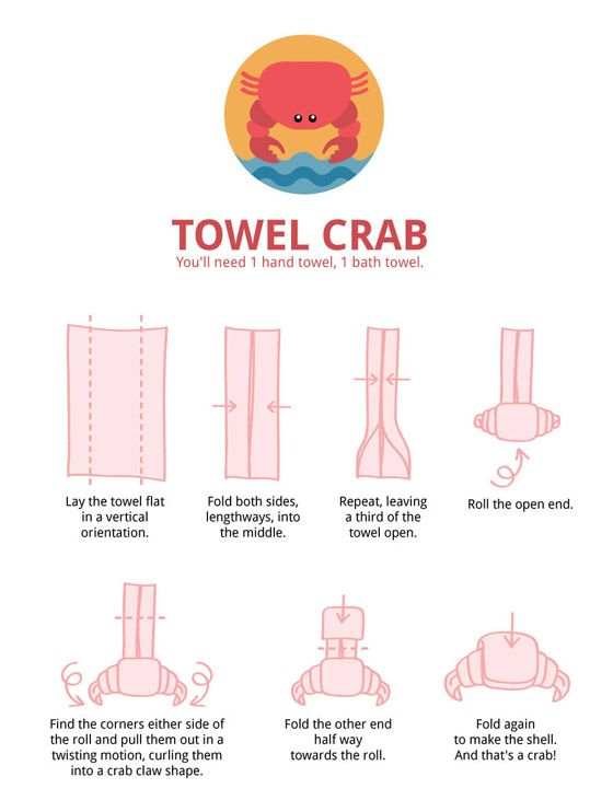 Towel Animal Folding Infographic: Ultimate Guide to Create Your Own Towel Animal – DesignSwan.com