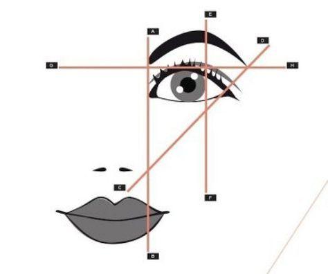 Cómo Depilar y Maquillar las Cejas Según tu Rostro