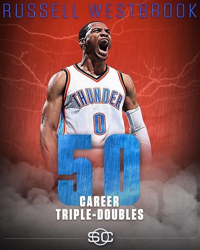 5️⃣0️⃣ Russell Westbrook becomes one of six players in NBA history to record 50 career triple-doubles.