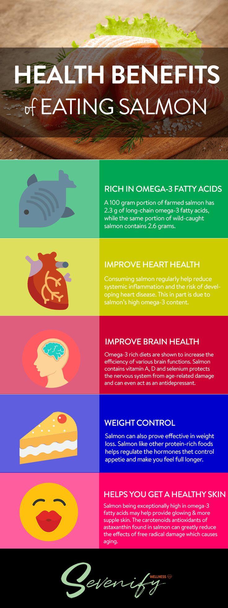 Amazing Health Benefits of Salmon
