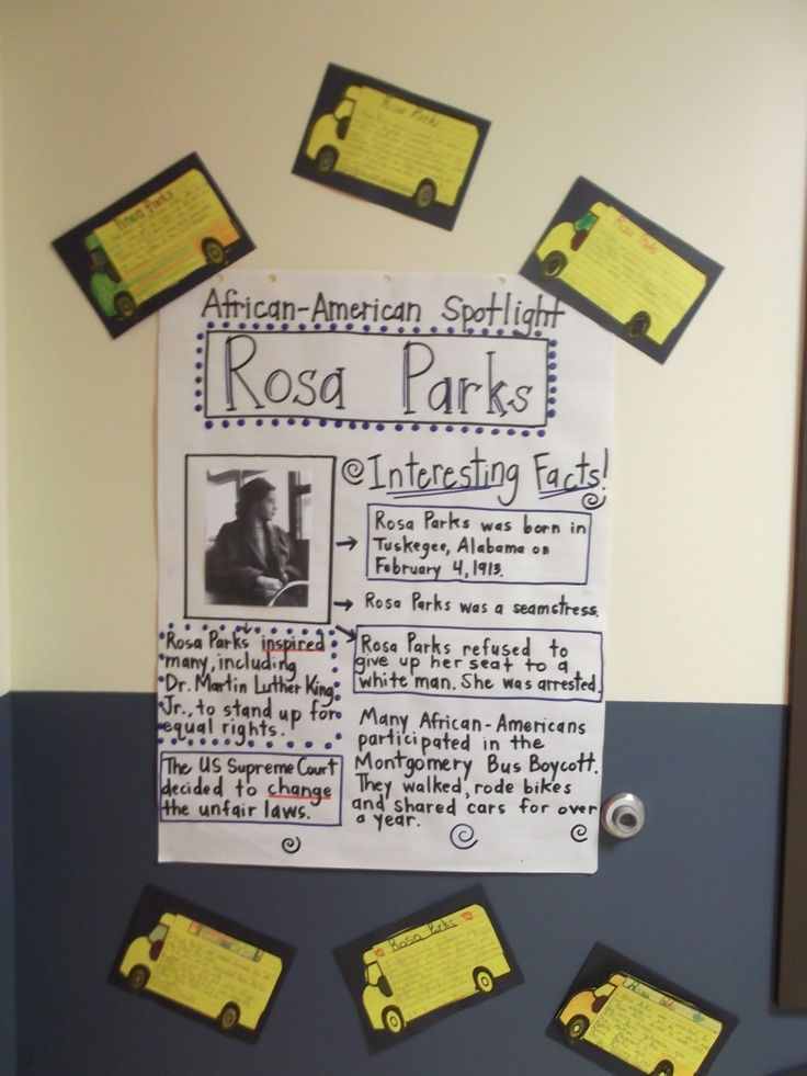have students create a similar poster with facts about Rosa Parks & Dr. King