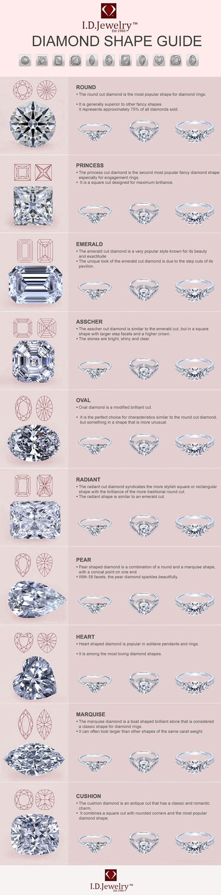 Interesting Diamond Shape Guide Infographic by ID Jewelry LLC.