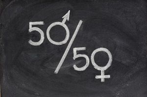 Fifty-fifty with gender symbols