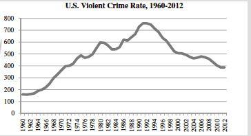 Are Prisons Obsolete? Angela Davis On Mass Incarceration
