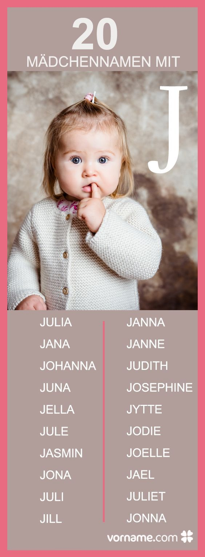 62 best jungennamen von a bis z images on pinterest kids names and baby baby. Black Bedroom Furniture Sets. Home Design Ideas