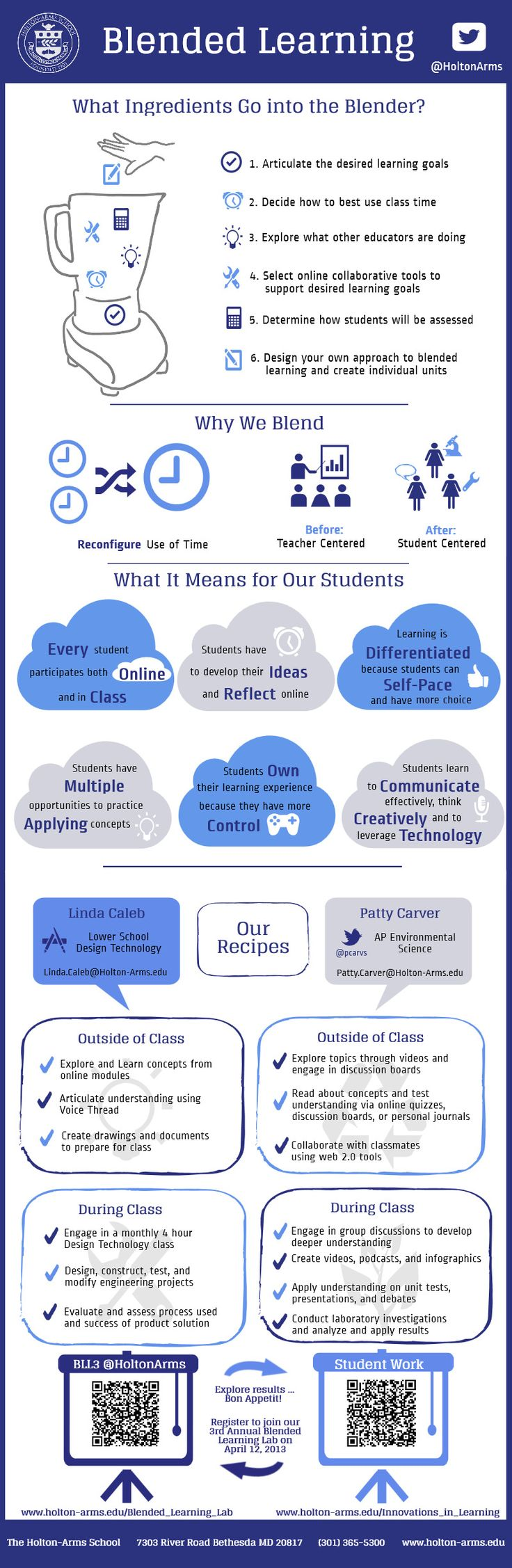 Blended Learning Infographic...very cool.