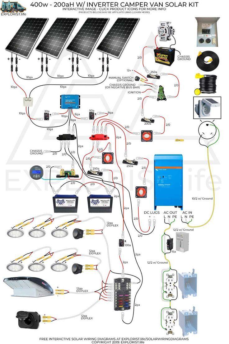 hight resolution of interactive diy solar wiring diagrams for campers van s rv s solar power wiring survival skills pinterest