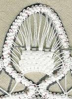 om point lace spets och adhd: hur börjar man jobba med spetsen i bilder