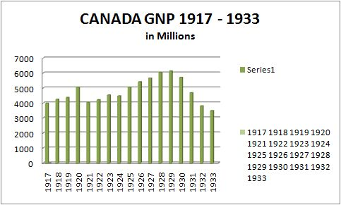 source from: http://www.canadahistory.com/ generally ...