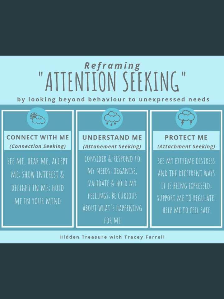 Attention Seeking Or Conection Seeking Coping Skills Resource Classroom Attention Seeking