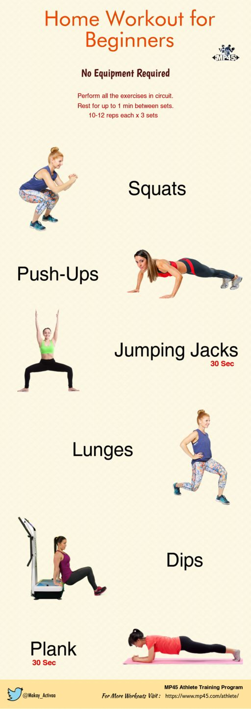 If you're #beginners and looking for the best #workout plan at home. Here are the general #exercises to focus on your core movements to strengthen body parts. For more workout plan call today: (800) 863-7220.