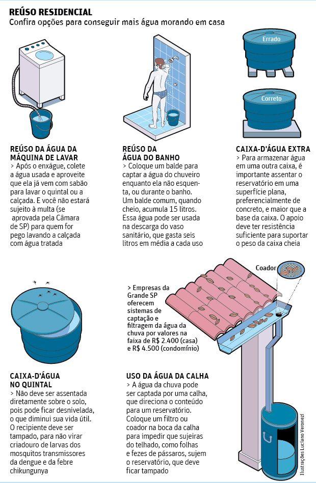 Síndico deve ser informado de galões de água estocada no apartamento