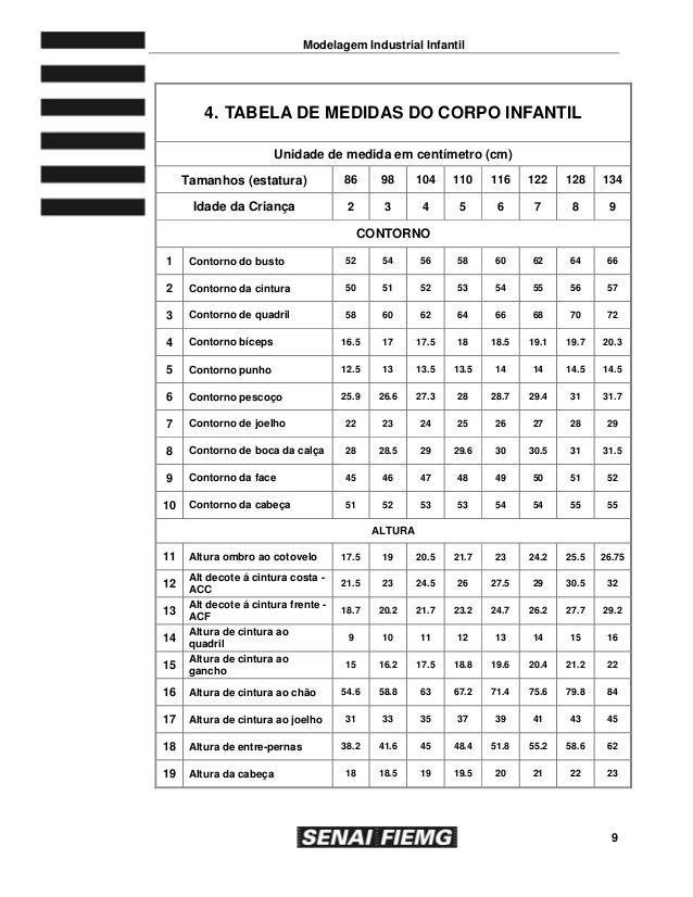 Modelagem Industrial Infantil 9 4. TABELA DE MEDIDAS DO CORPO INFANTIL Unidade de medida em centímetro (cm) Tamanhos (esta...
