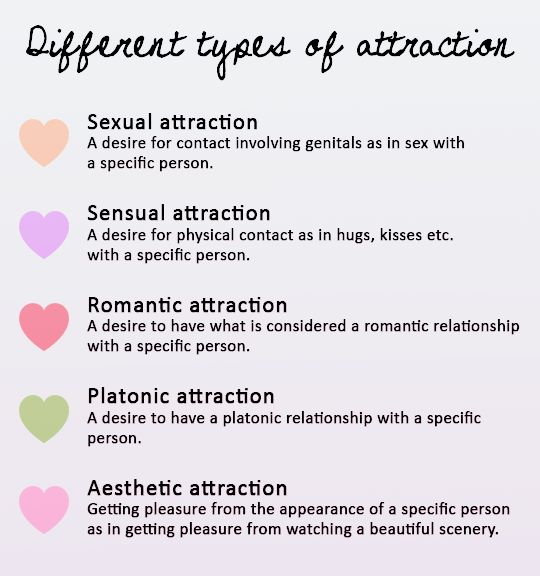 Physical attraction definition