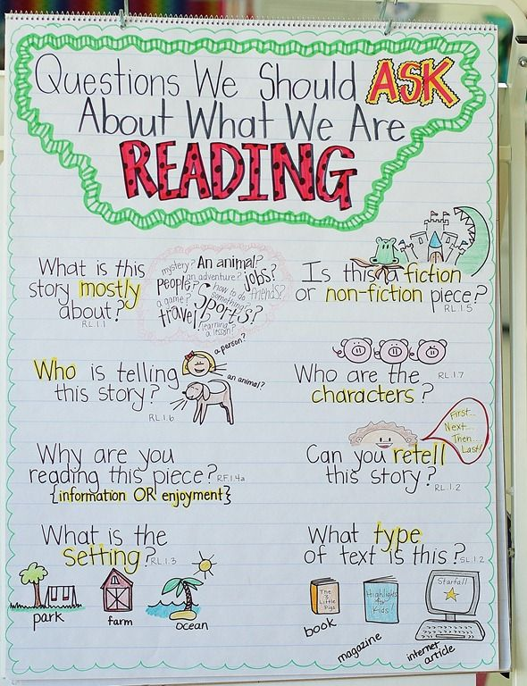 Asking Questions while reading