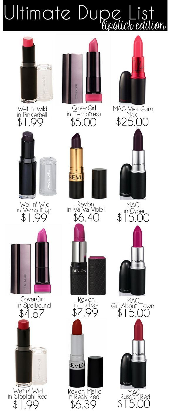 Guide to MAC lipstick dupes   alternatives! Honestly ladies.... come on - you dont have to spend a fortune - a lot of cosmetics are made by one company and sold under different names - and different price points - but are the same!!!