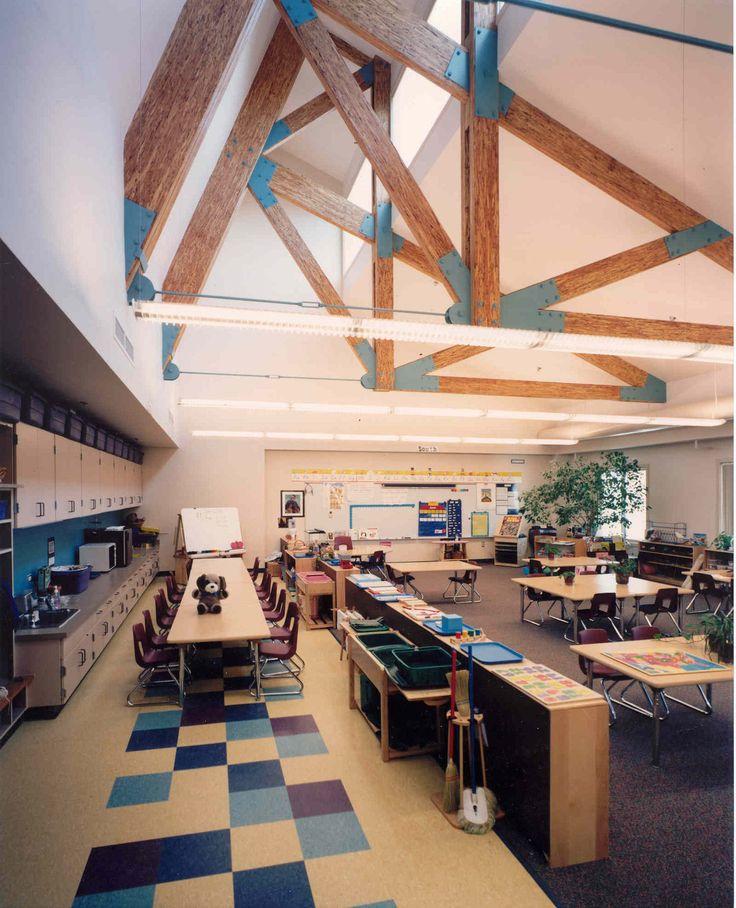 interior design schools in california