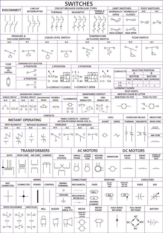 Motor Control Fundamentals Wiki odesie by Tech