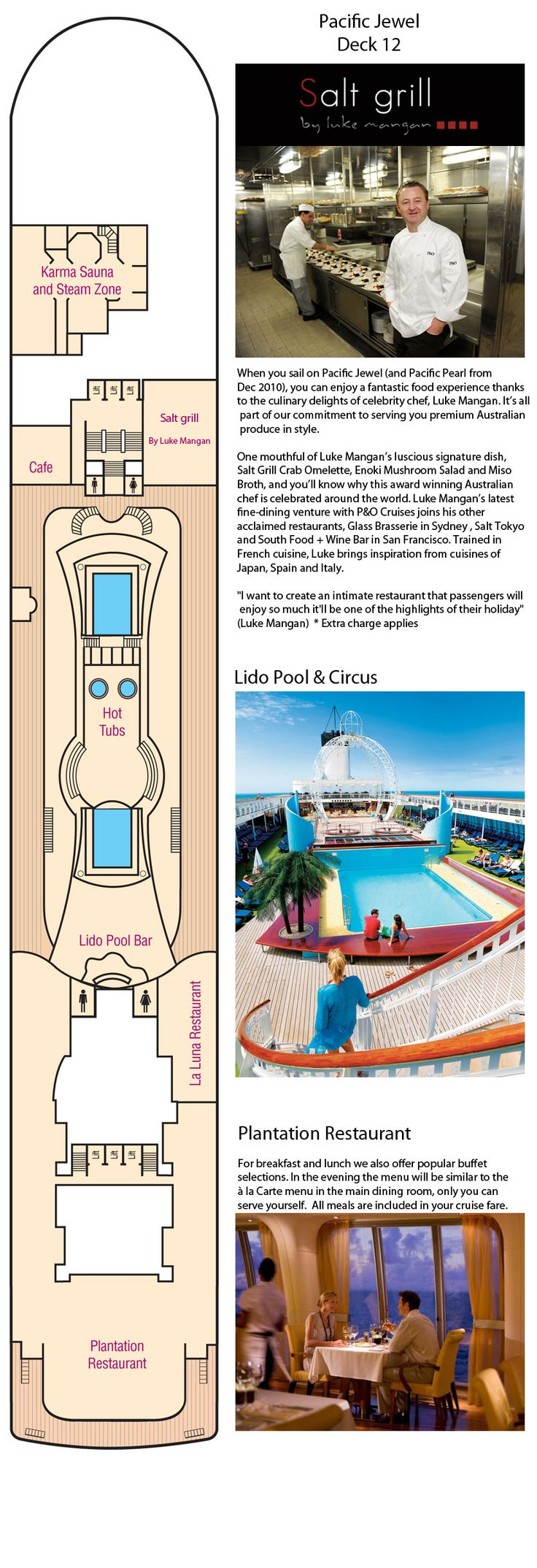 P&O Pacific Jewel: Deck 12