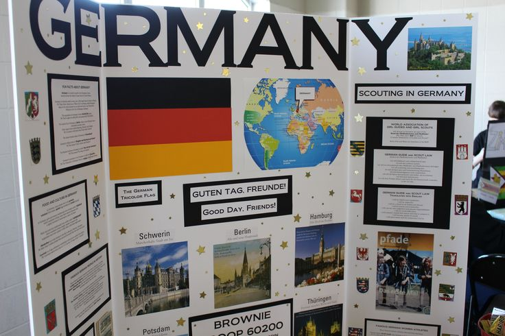 Germany World Thinking Day Board - Section on Scouting in Germany on the right, and other German fun facts, women in sports and politics.