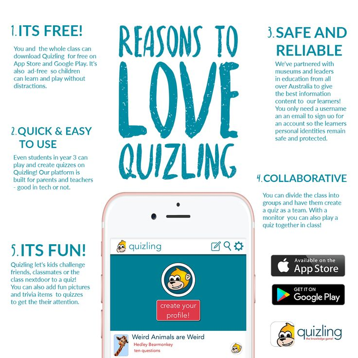 Reasons to love Quizling  as a free learning app for students, teachers  and homeschooloing parents.