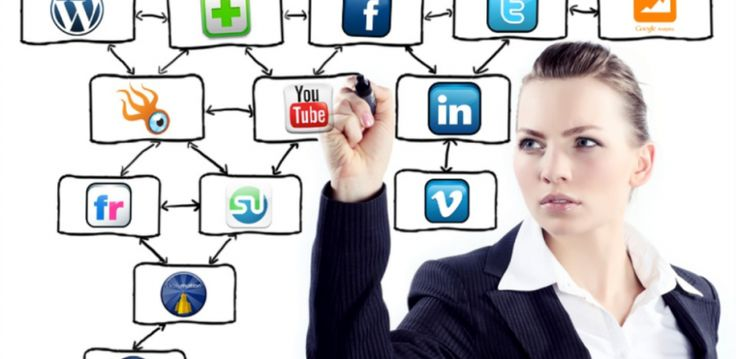 SOCIAL MEDIA IMPACTS BRANDS
