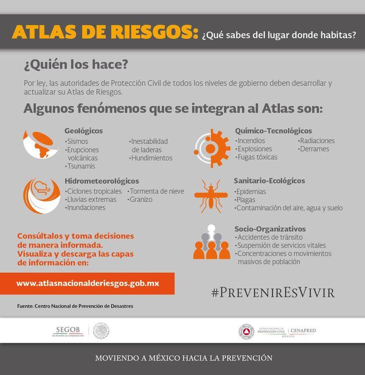 Atlas de Riesgo.  Principales fenómenos de #ProtecciónCivil  Consúltalos y tomo tus prevenciones.