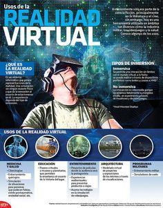 Usos prácticos de la Realidad Virtual, una tecnología que cada vez está más presente entre nosotros y lo estará aún más en un futuro próximo.