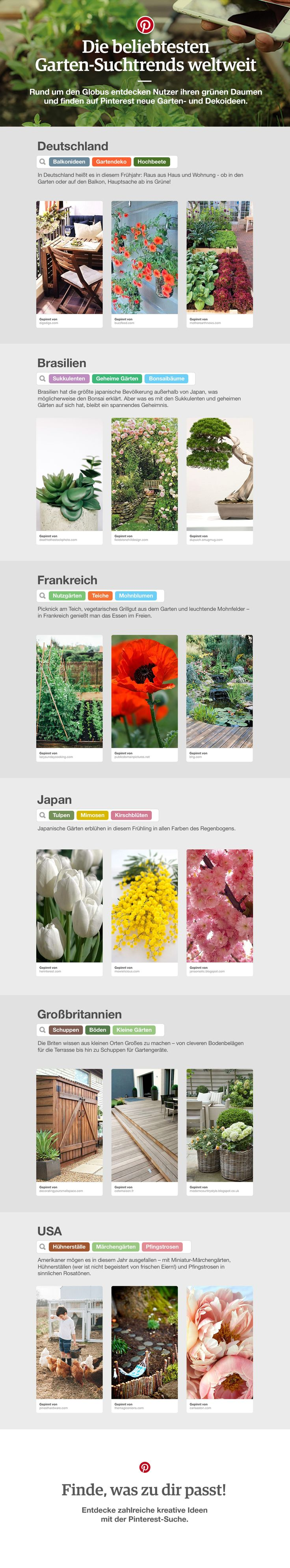Finde, was dich begeistert! Pinner von Japan bis Brasilien finden auf Pinterest Inspiration für Garten, Balkonien und Co.