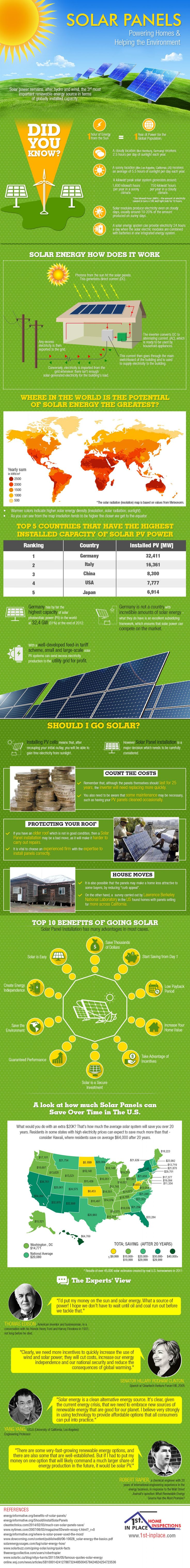 How #solarpanels power #homes and help the #environment #infographic