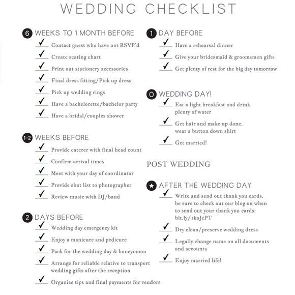 17 Best ideas about Wedding Checklists – Wedding Checklist