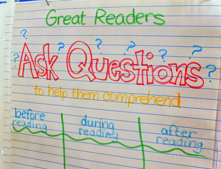 17 best asking questions images on pinterest guided reading anchor charts and classroom ideas. Black Bedroom Furniture Sets. Home Design Ideas