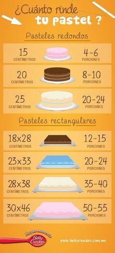 Tamaño de tartas. Que buena idea para calcular el tamaño de nuestras tartas segun el numero de invitados. A nuestro Charamuscos les va a ser de gran ayuda