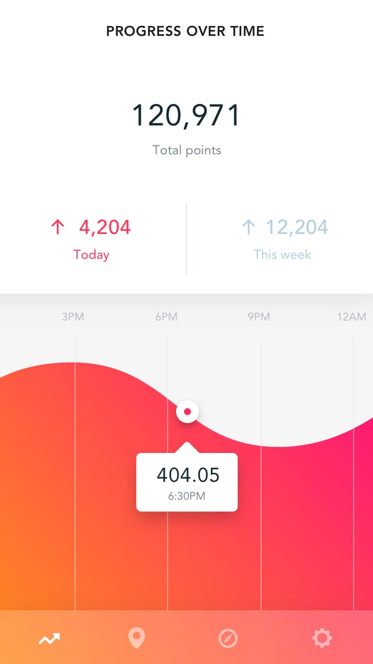 Dribbble social app ui design jpg by ramotion - Analytics For A Fun Real Life Gamification App