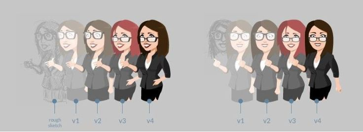 Evolution of an elearning avatar through the customer wishes