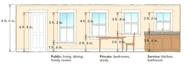 Standard Window Sizes Guide Double Hung