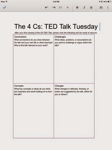 Middle School Minds: Analyzing TED Talks