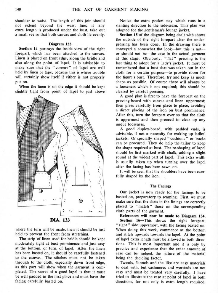 Detailed vintage book about womens' tailored jackets.