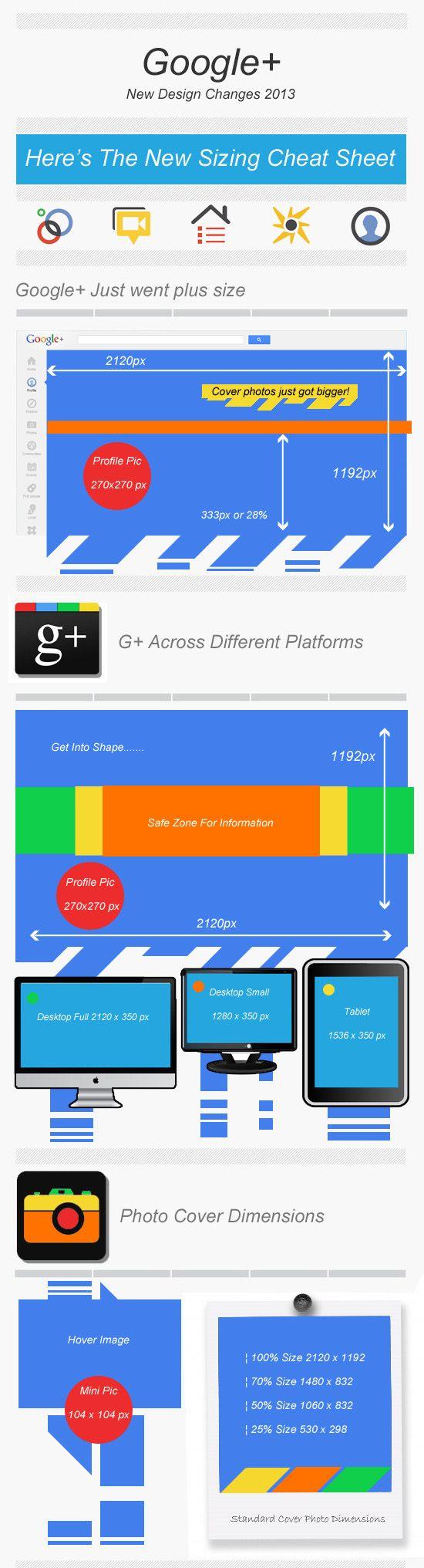 Google+ Design