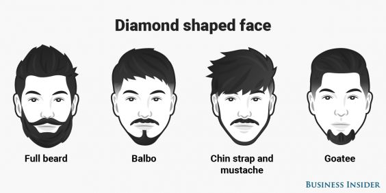 Image result for chin strap beard clip art