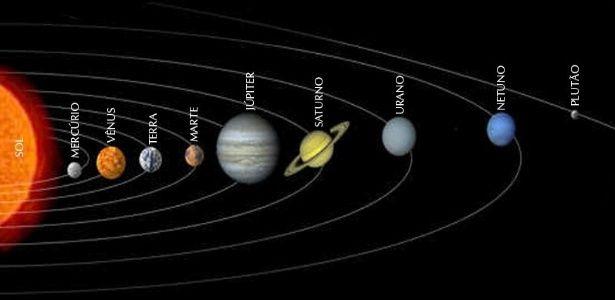 Equipe de professor da USP descobre novo planeta semelhante a Júpiter - Notícias - Ciência