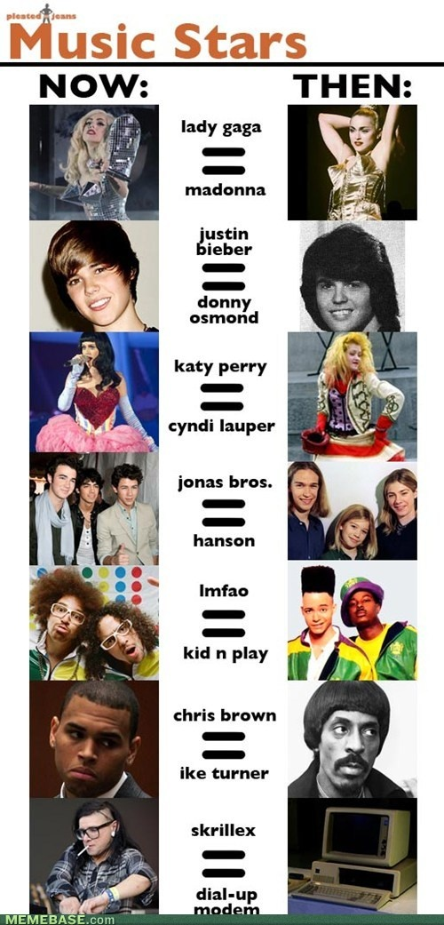 oh my gosh..Justin Bieber, Lady Gaga, Jonas Brother, Chris Brown, Funny Photos, Donnie Osmond, Music Artists, Music Stars, True Stories