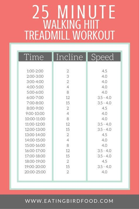 An easy to follow 25 minute walking HIIT treadmill workout that uses hill intervals to really get your heart pumping! Try it today!